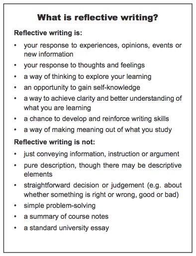 Reflective Writing  University Of Reading  Reflective Practice