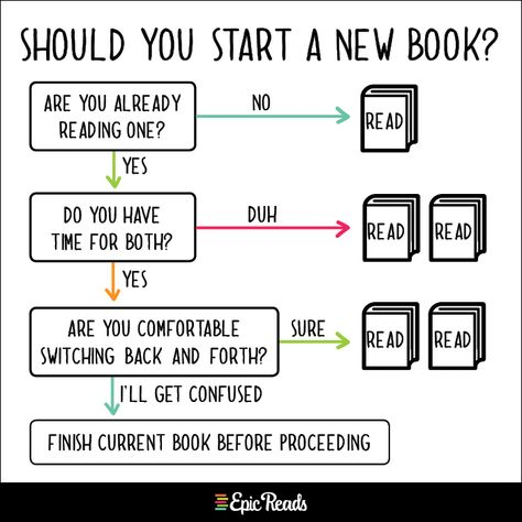 I was a one book at a time girl until I started reading Proust. ||Epic Reads Charts for Book Nerds