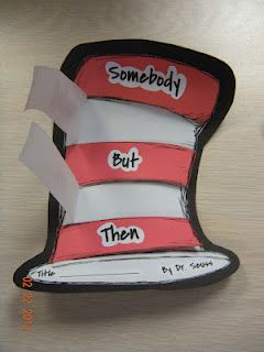 Dr. Seuss Story Summarizer - NEW Foldable from the FlodiFun Factory!