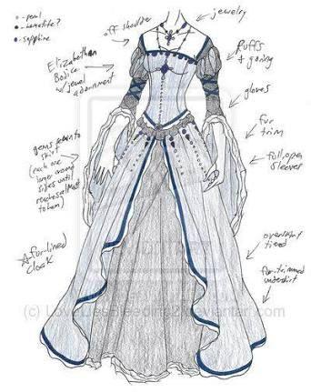 Resultado De Imagem Para Vestido De Prenda Desenho Roupa