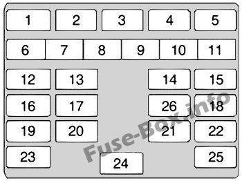 Instrument Panel Fuse Box Diagram Chevrolet Spark Eu Ver 2010