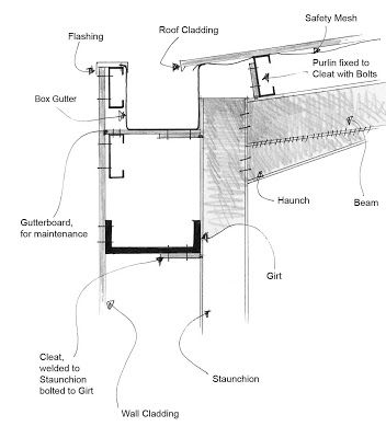 Image Result For Box Gutter Detail Box Gutter Roof Cladding Wall Cladding