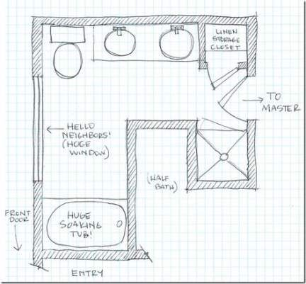 New Bathroom Floor Plans L Shaped Ideas Master Bathroom Layout Bathroom Floor Plans Bathroom Remodel Master