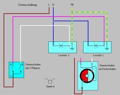Reihenschaltung Wikipedia Elektrik Elektrik Reihenschaltung Wikipedia Praktische Ide Elektroinstallation Elektro Elektroinstallation Selber Machen
