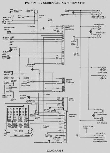 1989 Chevy Truck Wiring Diagram In 2020