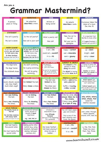 'Are you a grammar mastermind?' revision for Year 6 SATs  (game, poster, revision cards)   Teaching Resources