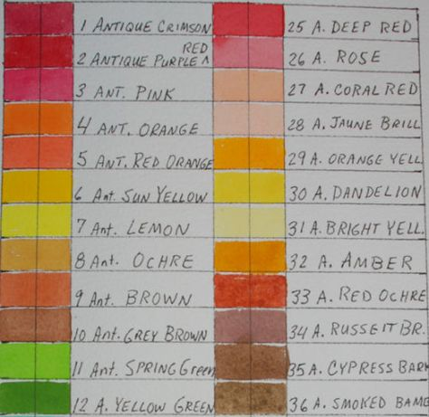 Holbein Watercolor Pigment Chart Google Search Technique