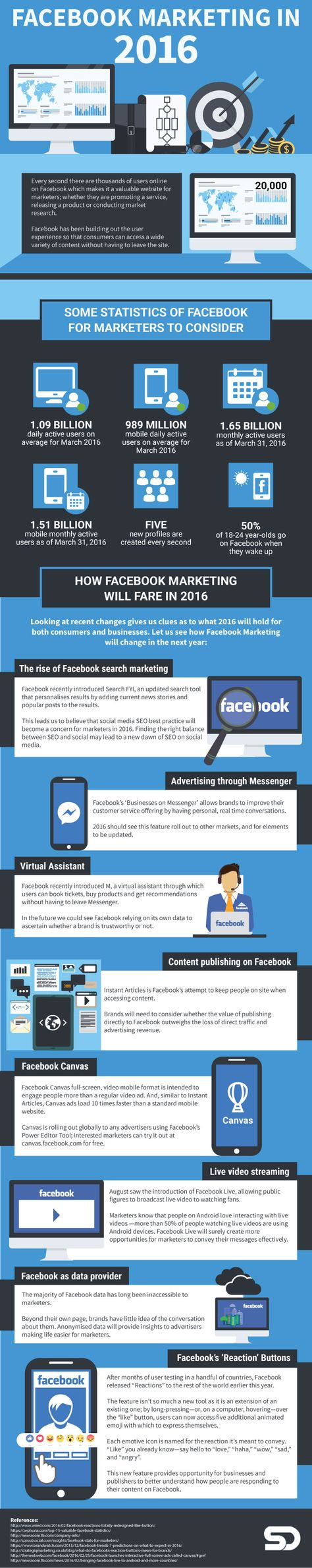 facebook an online marketing tools When preparing an emarketing campaign, electronic tools are used to achieve your online marketing objectives there are a plethora of tools available to facilitate emarketing, though company does not have to use all of them.