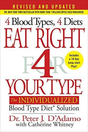 Download Pdf Eat Right 4 Your Type The Individualized Blood Type
