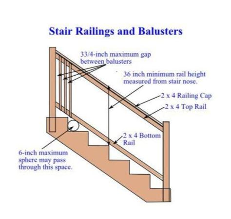 How to measure baluster spacing on stairs