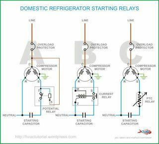 Electrical Industrial Esquemas Eletronicos Comandos Eletricos Instalacoes Eletricas
