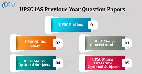 Go through UPSC IAS Previous Years Question Papers – UPSC Exam Papers