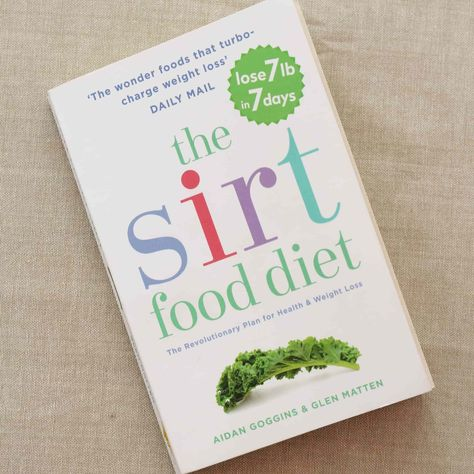 Photo of What is the Sirtfood Diet and does it really work? Part 1
