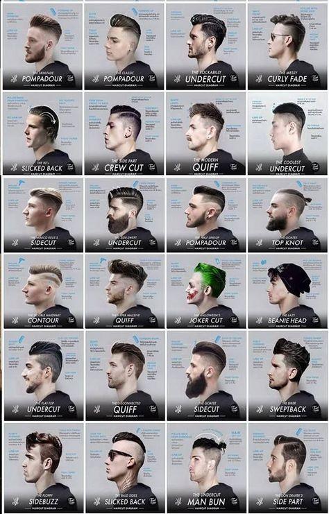 28 Ideas haircut largo hombre for 2019