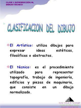 Introduccion Al Dibujo Tecnico Clase 1 Raton Your Message