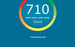 Wells Fargo Banking Credit Cards Loans Mortgages More Credit Score Fico Credit Score Wells Fargo