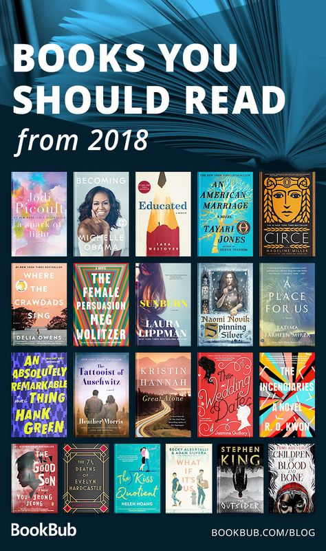 Did you miss any of these reads from this year? This list collects the highly rated, best books of 2018 — which make great book club books!