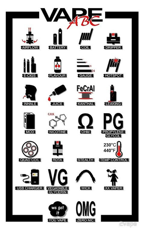 'Vape ABC' Poster by 2vape