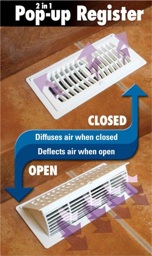 4 X 10 Plastic Pop Up Register White Floor Registers Floor Vents Air Vent Covers