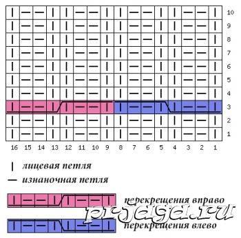 Символы, представленные в Юникоде u2014 Википедия Символы, знаки - new tabla periodica con valencias imprimible