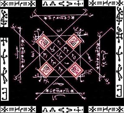 حجاب لإبطال السحر مهما كانت قوته مملكة الشيخ الدكتور أبو الحارث للروحانيات والفلك In 2021 Black Magic Book Magic Book Free Books Download