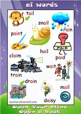 Ai Words Ai Phonics Poster Free Printable Words With Ai In Them Perfect For Word Walls Improving English Phonics Phonics Posters Phonics Kindergarten