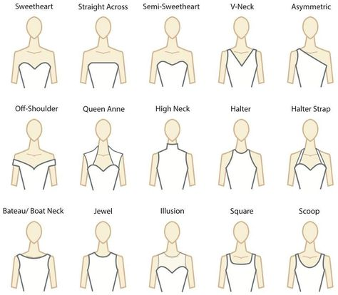 DIY Guide to Dress Necklines from Paper Blog here. For other popular guides go here: • The Ultimate Bag Fashion Vocabulary. • Know Your Dress Vocabulary. • Fashion Pattern Vocabulary Part 1...