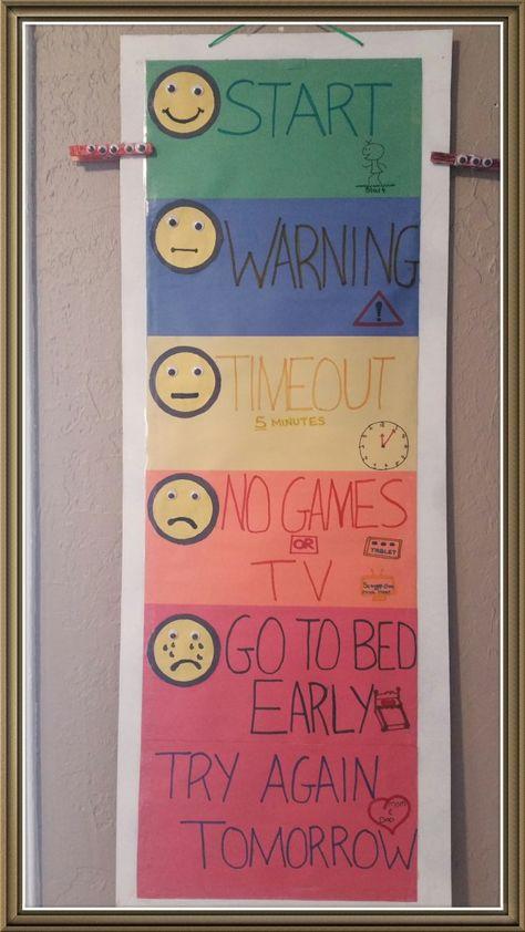 Behavior Warning Chart For Building Discipline In Children - Nicole Glover Behaviour Chart. Kinder Routine-chart, Kids And Parenting, Parenting Hacks, Gentle Parenting, Peaceful Parenting, Kids Routine Chart, Morning Routine Chart, Morning Routine Kids, Kids Rewards