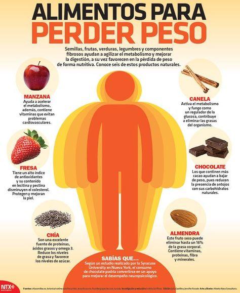 Productos que favorecen la perdida de peso