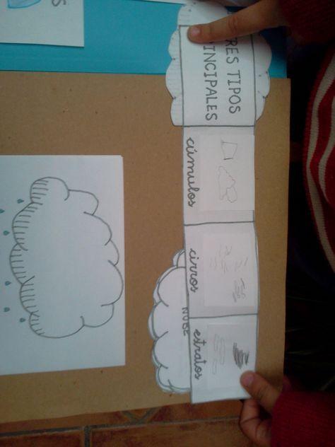 Lapbook Fenomenos Atmosfericos Con Imagenes Fenomenos Atmosfericos
