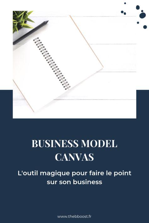 Business Model Canvas : 4 étapes cruciales pour clarifier ses projets