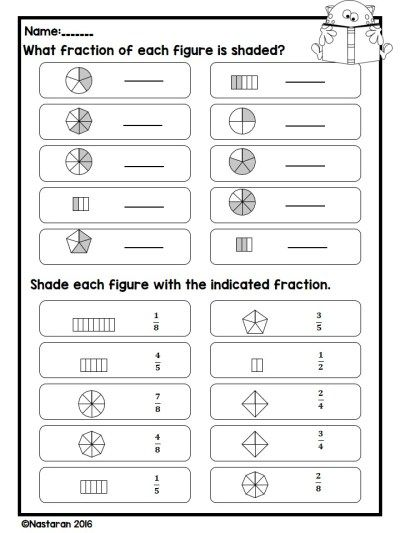 Fraction Worksheets Grade 3 Number Line Activities Equivalent