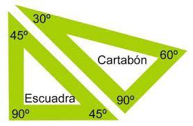 ángulos En La Escuadra Y El Cartabón Geometría Matematicas Fun