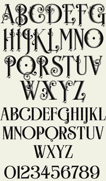 3 Ways to Improve Your Typography Alphabet Design Tattoo Lettering Fonts, Doodle Lettering, Creative Lettering, Lettering Styles, Font Styles, Alphabet Design, Vintage Fonts, Vintage Typography, Graphics Vintage