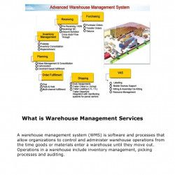 Er Diagram For Inventory Management System Use This Er Diagram Template To Get Started Building Relationship Diagram Inventory Management Programming Patterns