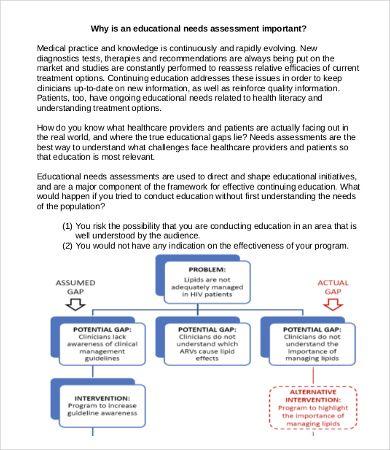 Needs Assessment Template Assessment Self Assessment