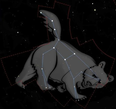 Grande ourse printemps Zoom constellations