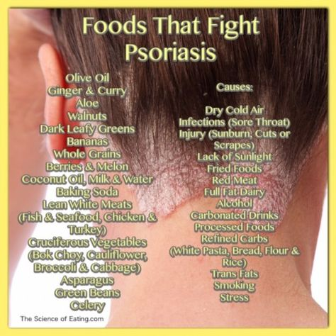 People with psoriasis may find that certain foods seem to trigger flare-ups, while others help end them. Here's an at a glance reference guide to help if you suffer with this issue.