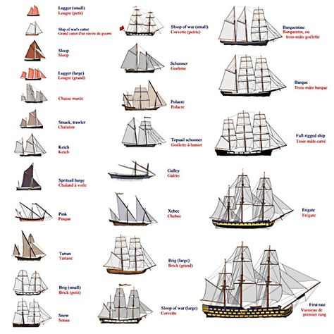 46 Ideas sailing boats drawing ships for 2019 - 46 Ideas sailing boats drawing ships for 2019 - Model Sailing Ships, Old Sailing Ships, Model Ships, Model Ship Building, Boat Building, Sailboat Drawing, Marine Francaise, Bateau Pirate, Ship Drawing