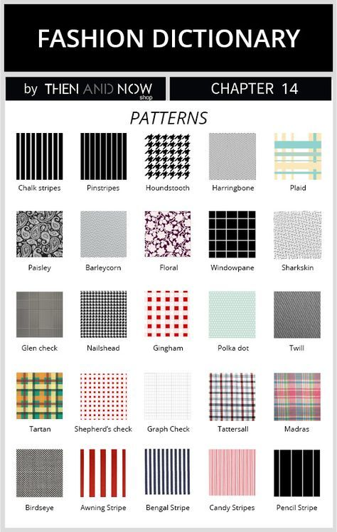Types Of Patterns Prints Guide Then And Now Fashion Vocabulary Fashion Dictionary Fashion Terminology
