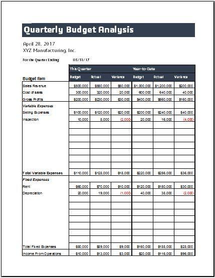 9 Quarterly Budget Sheet Templates Budget Sheet Template