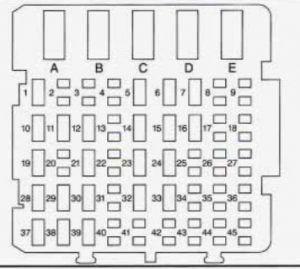Chevrolet Lumina 1996 Fuse Box Diagram With Images Fuse