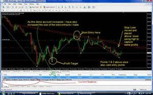Facts Fiction And Forex Trading Strategy Pdf Facts Fiction