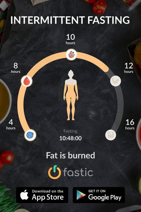 "Intermittent fasting (IF) is currently one of the world's most popular health and fitness trends. People are using it to lose weight, improve their health and simplify their lifestyles. Many studies show that it can have powerful effects on your body and brain and may even help you live longer. Try it today! Tap the 3 dots below and click ""Visit Website"" to install Fastic App for free!"
