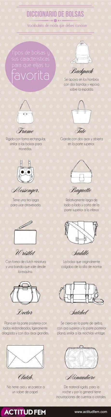 Diccionario de Bolsas [Infografía]