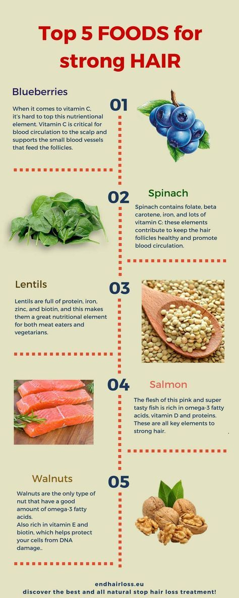 Top 5 Foods For Strong Hair Healthy Hair Diet Healthy Healthy Food Recipes Clean Eating