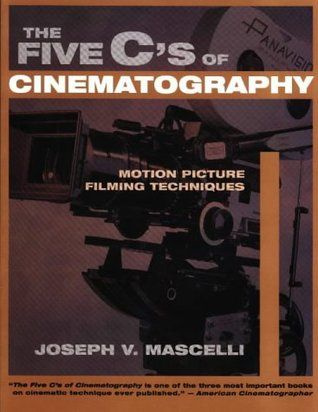 Pdf The Five C S Of Cinematography Motion Picture