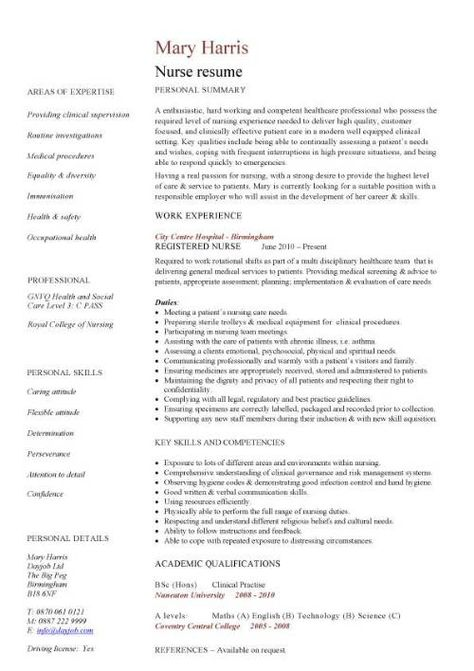Learn how to write a nursing cover letter inside We have entry - nursing cover letters