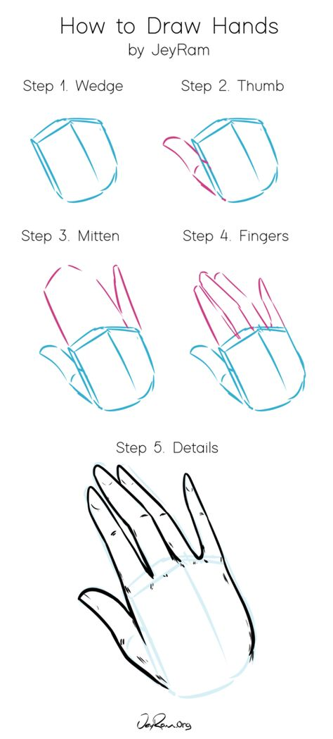 How to Draw Hands: Step by Step Tutorial - drawing tips Hands Reference Drawing, Drawing Anime Hands, Drawing Body Poses, Anime Drawings Sketches, Hand Reference, Art Reference Poses, Anatomy Reference, Hand Drawings, How To Draw Naruto