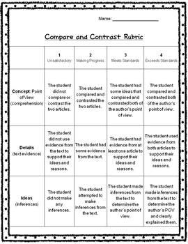 compare and contrast articles for middle school